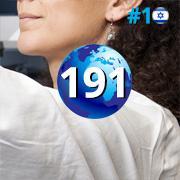 מקום ראשון בישראל, מקום 191 בעולם במדד טיימס 2021