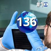 מקום ראשון בישראל, מקום 136 בעולם במדד טאיוון 2020
